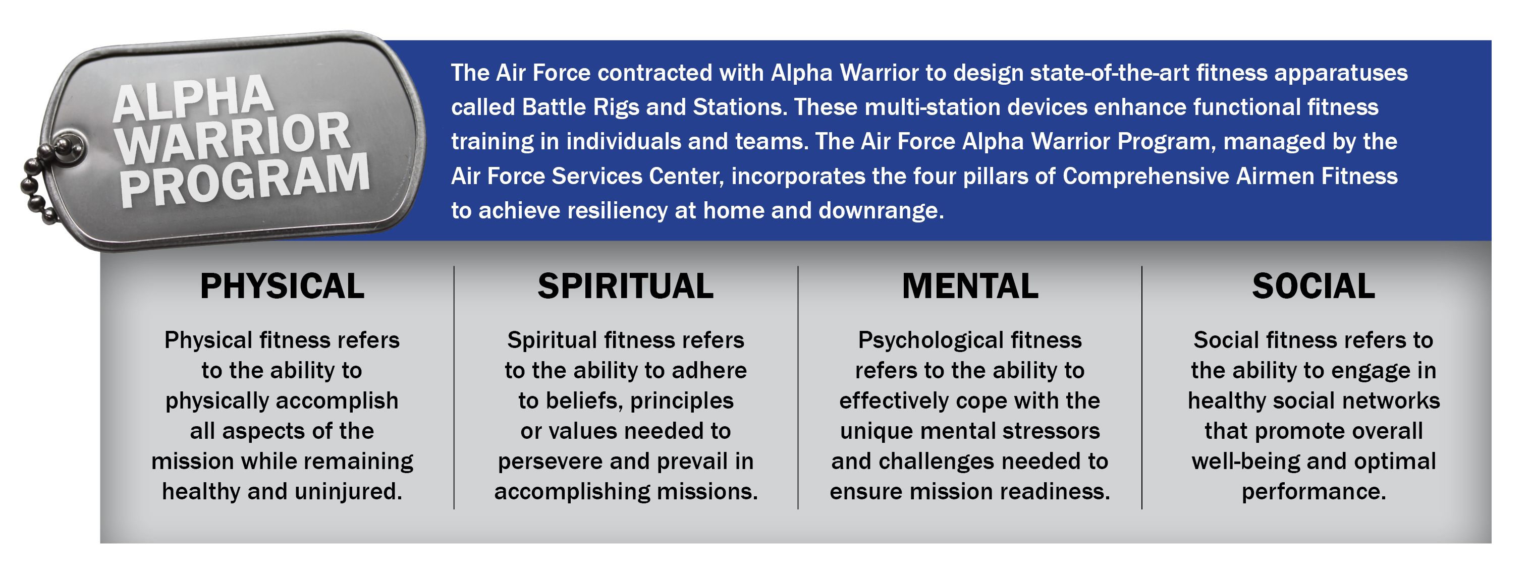 Air Force Installation And Mission Support Center Units Air Force Services Center Air Force Alpha Warrior